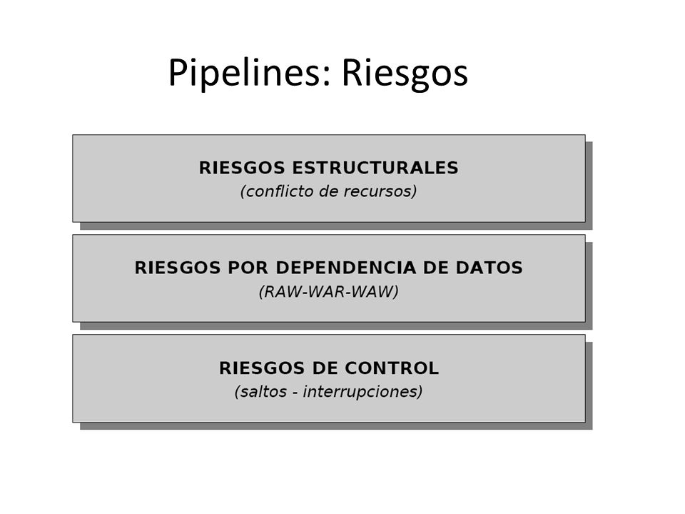Pipelines: Riesgos