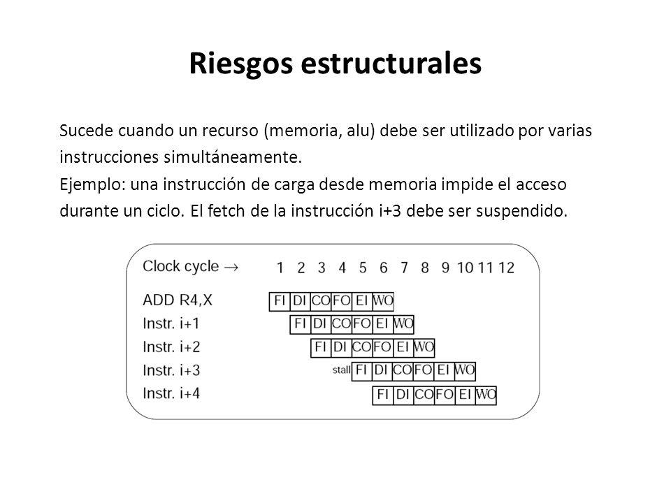 Riesgos estructurales Sucede cuando un recurso (memoria, alu) debe ser utilizado por varias instrucciones simultáneamente. Ejemplo: una instrucción de