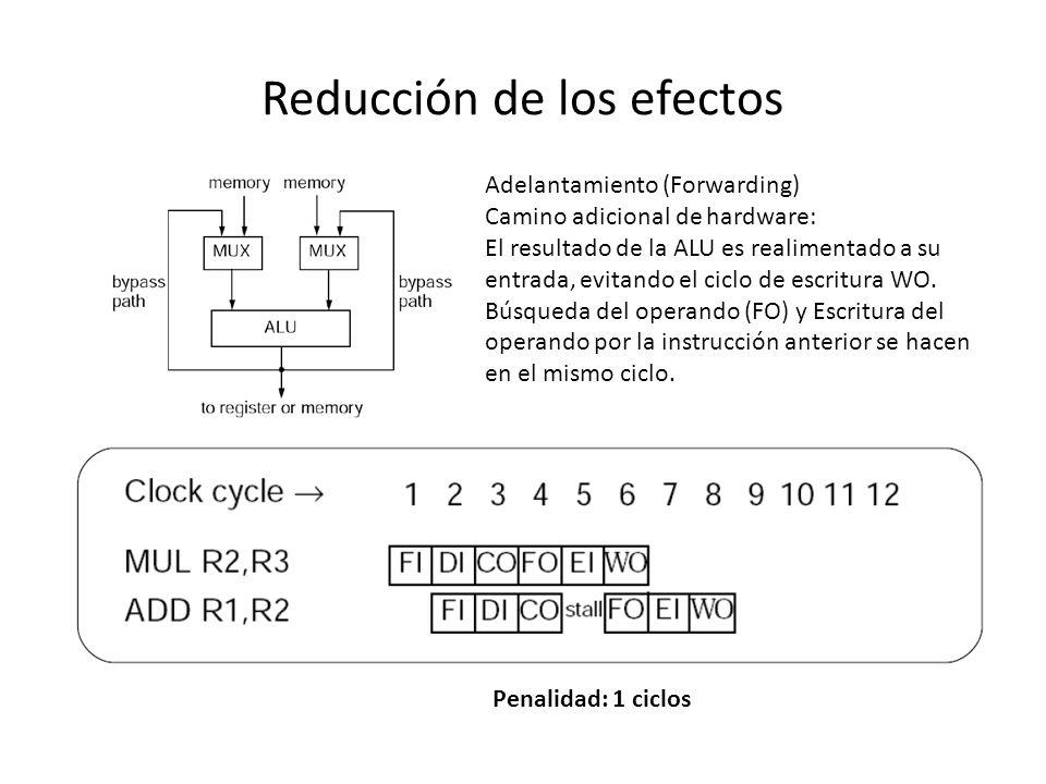 Reducción de los efectos Penalidad: 1 ciclos Adelantamiento (Forwarding) Camino adicional de hardware: El resultado de la ALU es realimentado a su ent
