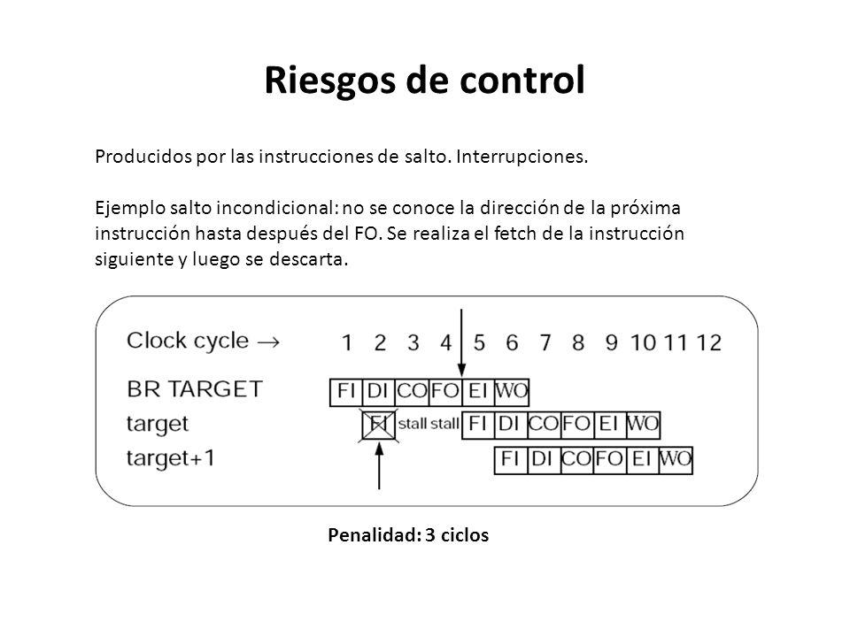 Riesgos de control Producidos por las instrucciones de salto. Interrupciones. Ejemplo salto incondicional: no se conoce la dirección de la próxima ins