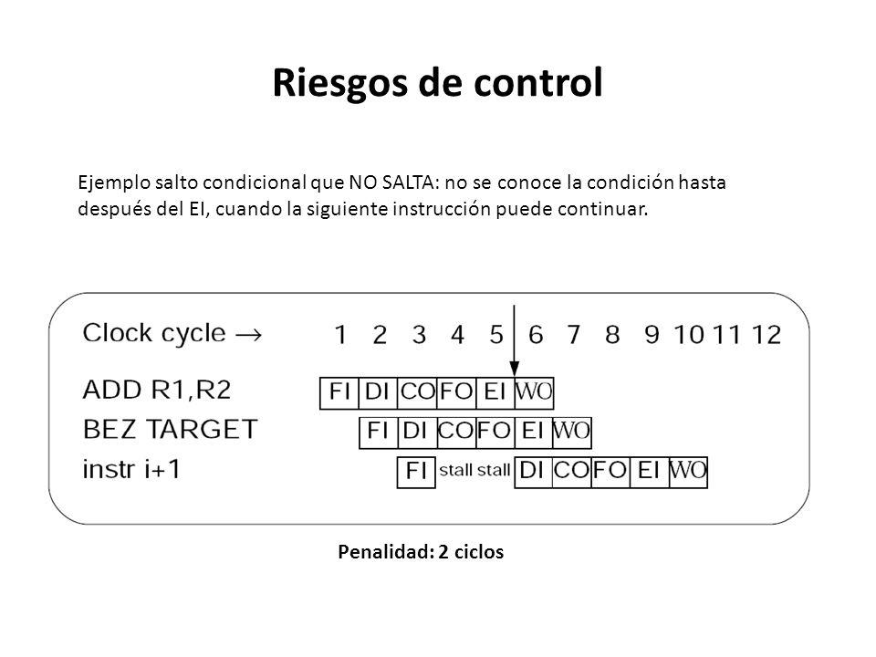 Riesgos de control Penalidad: 2 ciclos Ejemplo salto condicional que NO SALTA: no se conoce la condición hasta después del EI, cuando la siguiente ins