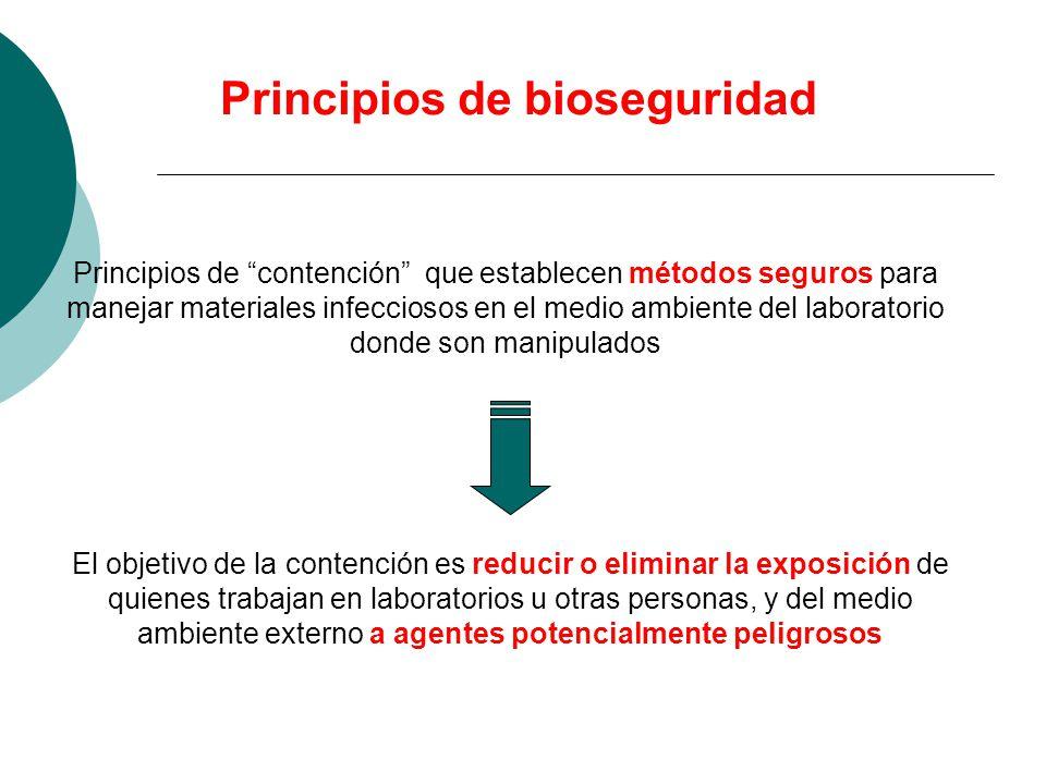 Principios de bioseguridad Principios de contención que establecen métodos seguros para manejar materiales infecciosos en el medio ambiente del labora