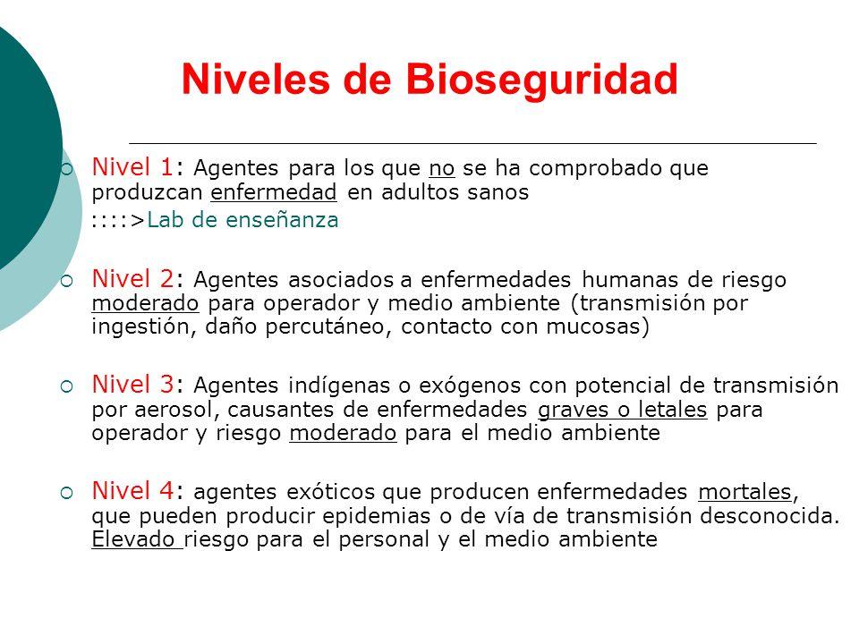Niveles de Bioseguridad Nivel 1: Agentes para los que no se ha comprobado que produzcan enfermedad en adultos sanos ::::>Lab de enseñanza Nivel 2: Age