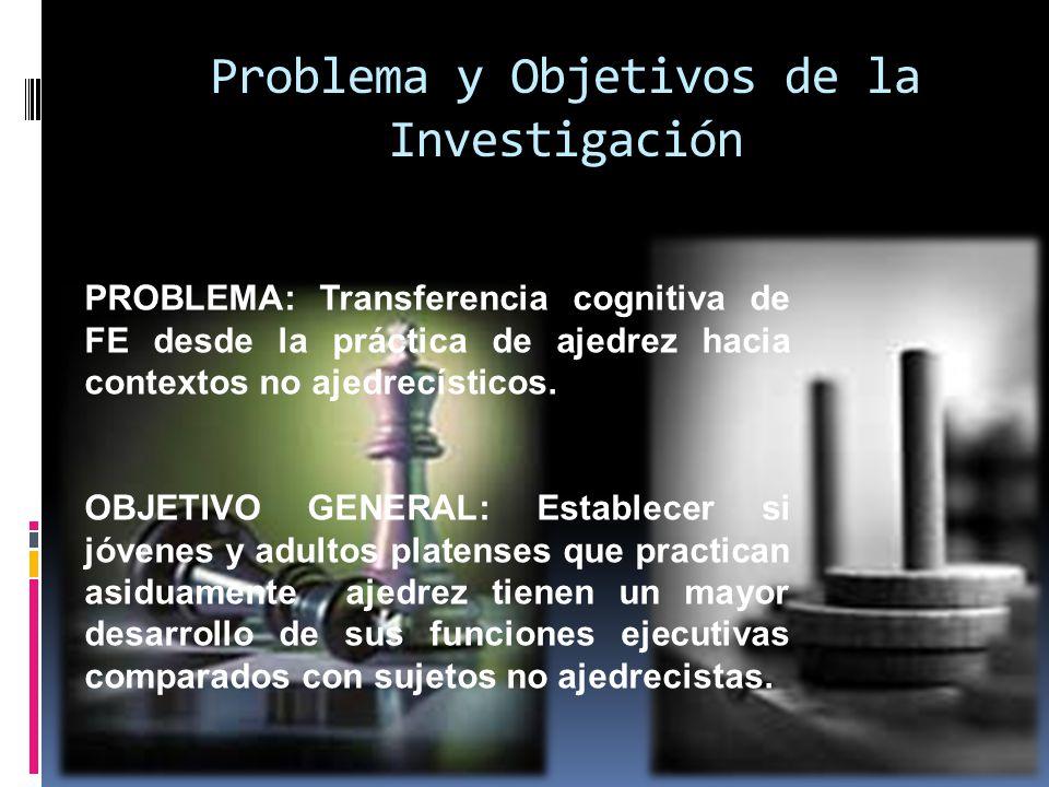 Problema y Objetivos de la Investigación PROBLEMA: Transferencia cognitiva de FE desde la práctica de ajedrez hacia contextos no ajedrecísticos.