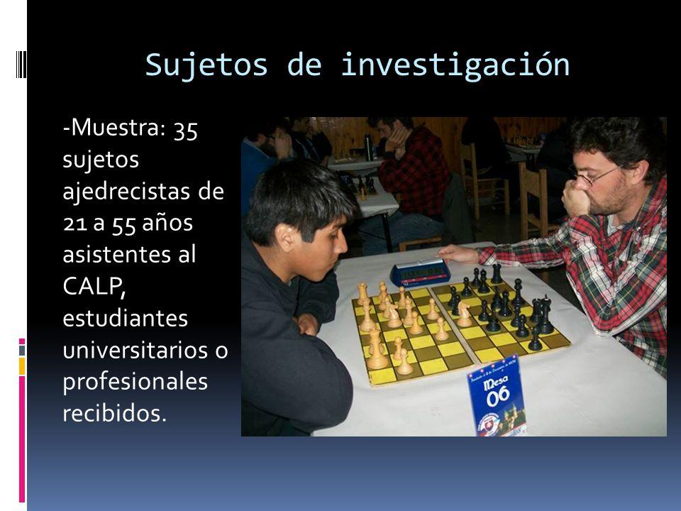 Sujetos de investigación -Muestra: 35 sujetos ajedrecistas de 21 a 55 años asistentes al CALP, estudiantes universitarios o profesionales recibidos.