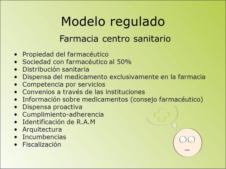 Modelo regulado Propiedad del farmacéutico Sociedad con farmacéutico al 50% Distribución sanitaria Dispensa del medicamento exclusivamente en la farma
