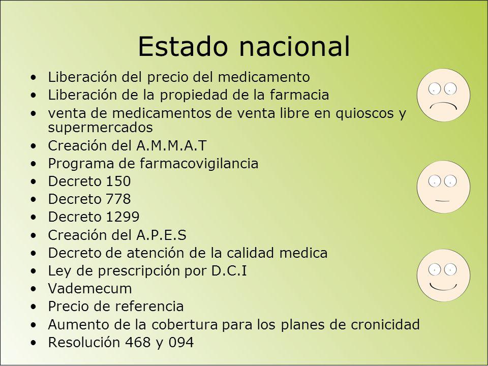 Estado nacional Liberación del precio del medicamento Liberación de la propiedad de la farmacia venta de medicamentos de venta libre en quioscos y sup