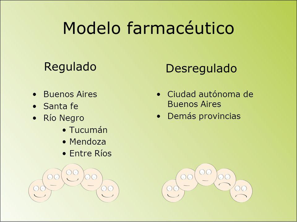Modelo farmacéutico Buenos Aires Santa fe Río Negro Tucumán Mendoza Entre Ríos Regulado Desregulado Ciudad autónoma de Buenos Aires Demás provincias