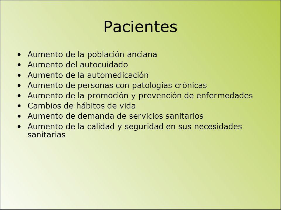 Pacientes Aumento de la población anciana Aumento del autocuidado Aumento de la automedicación Aumento de personas con patologías crónicas Aumento de