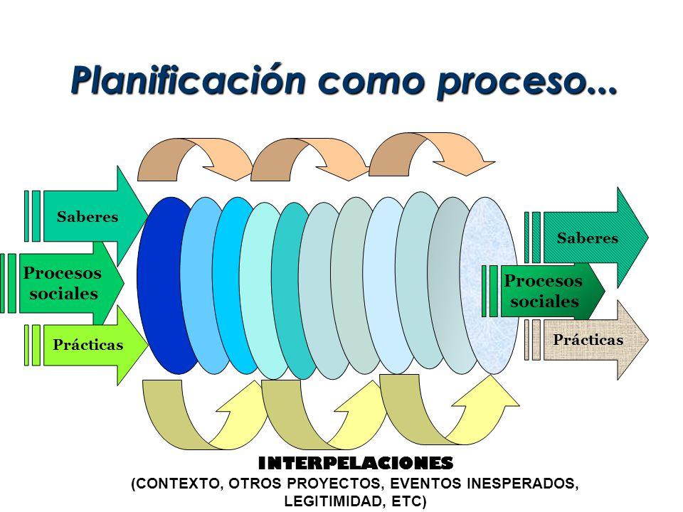 Procesos sociales Planificación como proceso...