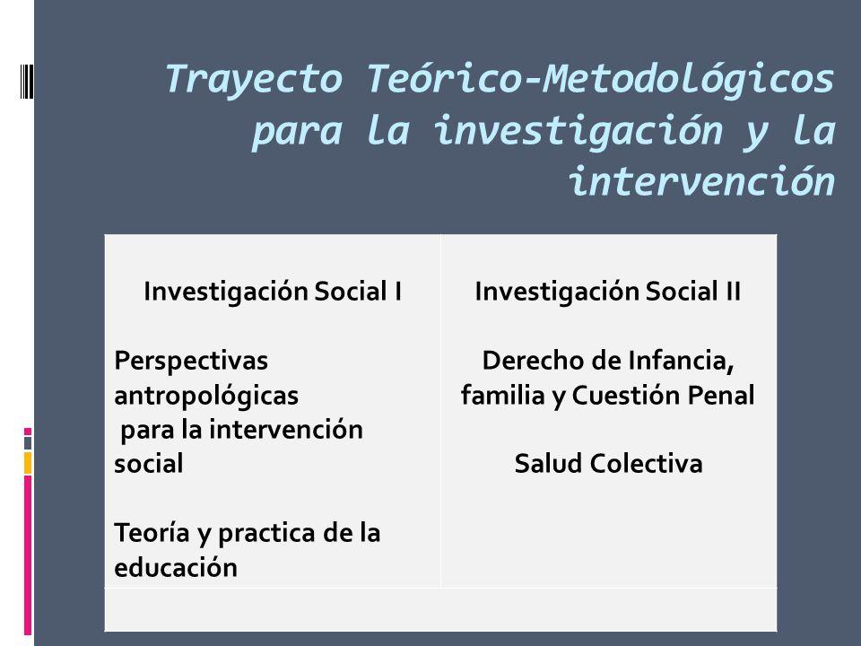 Trayecto Teórico-Metodológicos para la investigación y la intervención Investigación Social I Perspectivas antropológicas para la intervención social
