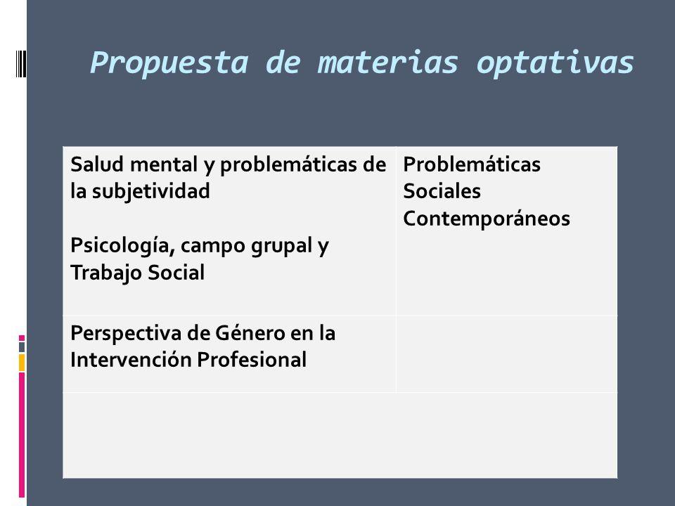 Propuesta de materias optativas Salud mental y problemáticas de la subjetividad Psicología, campo grupal y Trabajo Social Problemáticas Sociales Conte