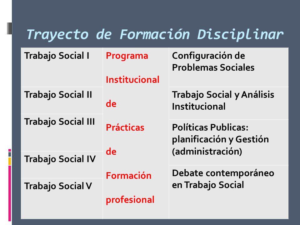 Trayecto de Formación Disciplinar Trabajo Social IPrograma Institucional de Prácticas de Formación profesional Configuración de Problemas Sociales Tra