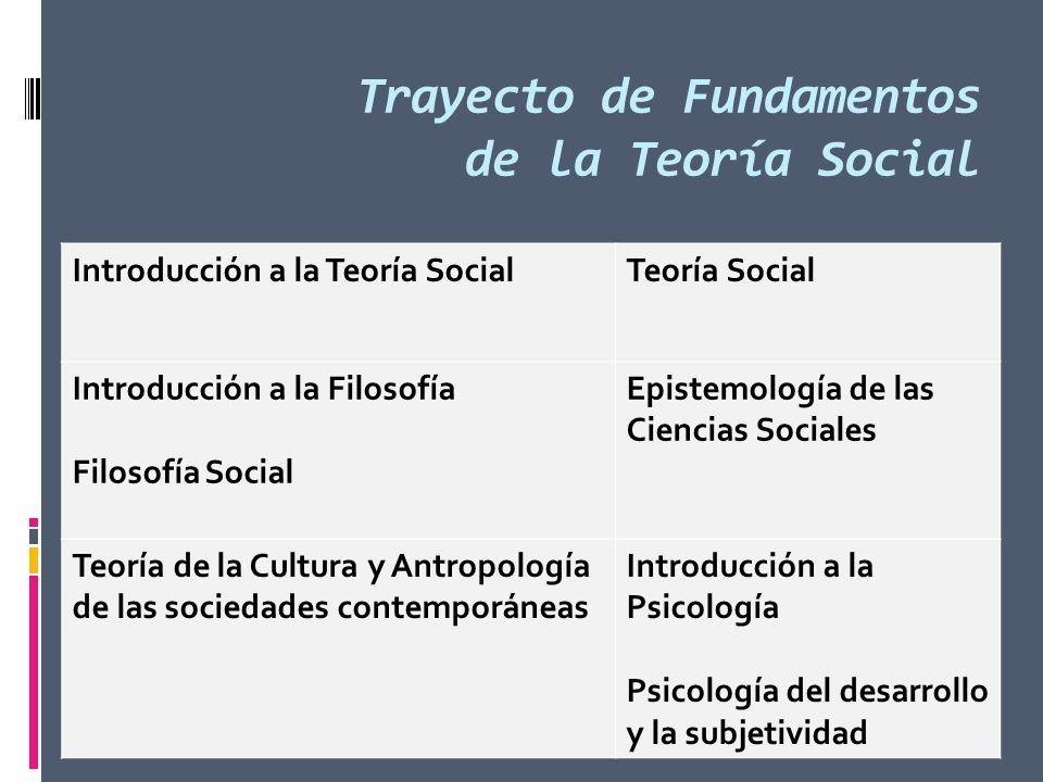 Trayecto de Fundamentos de la Teoría Social Introducción a la Teoría SocialTeoría Social Introducción a la Filosofía Filosofía Social Epistemología de