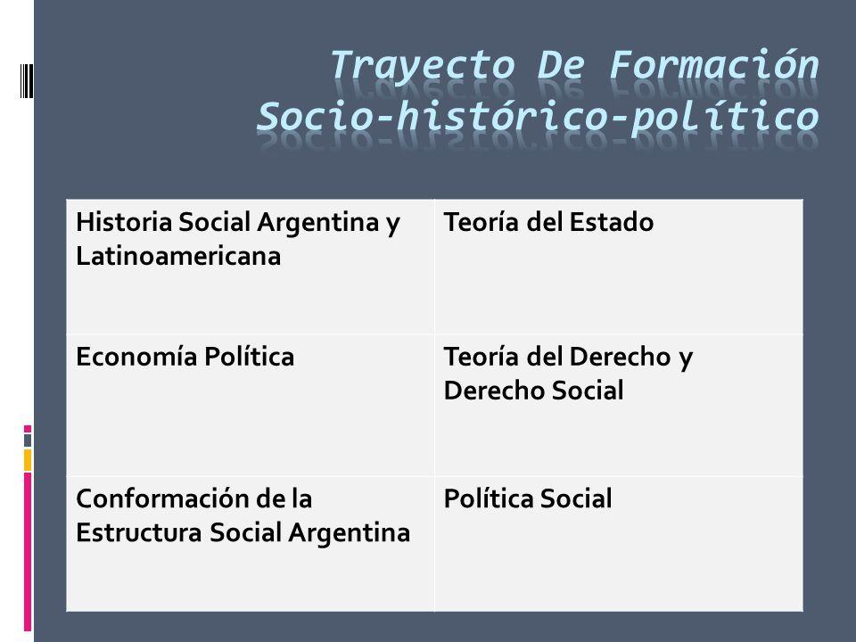Historia Social Argentina y Latinoamericana Teoría del Estado Economía PolíticaTeoría del Derecho y Derecho Social Conformación de la Estructura Socia