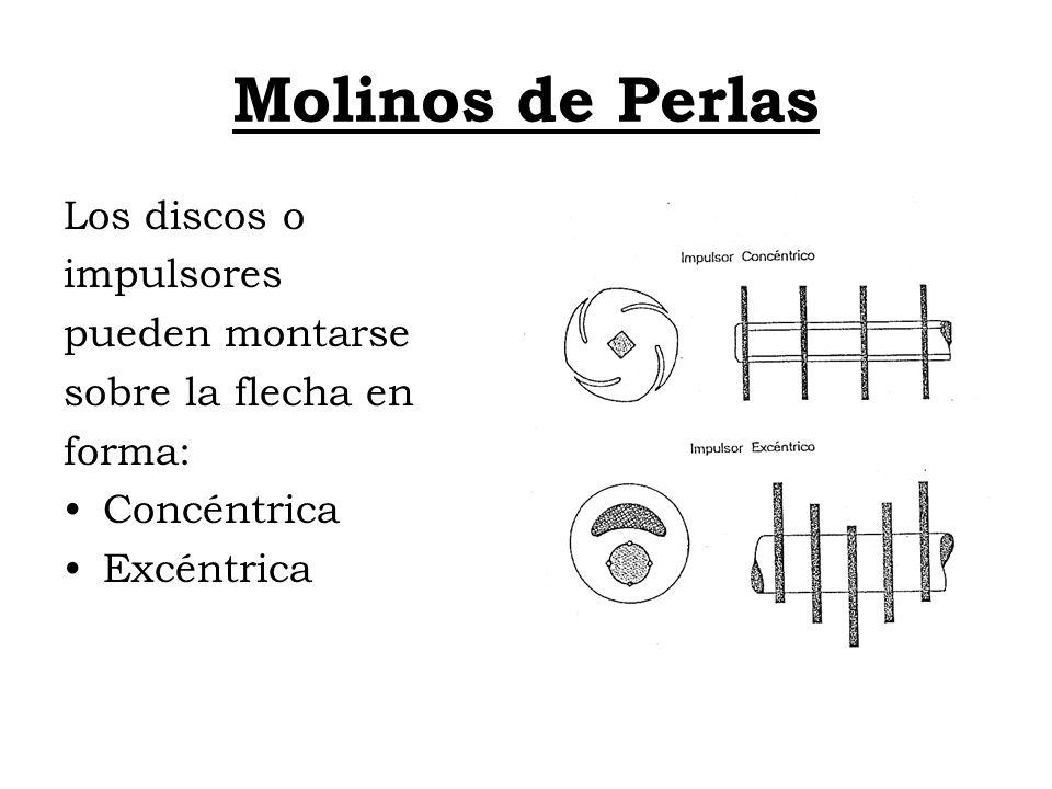Molinos de Perlas Los discos o impulsores pueden montarse sobre la flecha en forma: Concéntrica Excéntrica