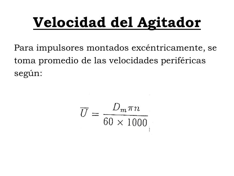 Velocidad del Agitador Para impulsores montados excéntricamente, se toma promedio de las velocidades periféricas según: