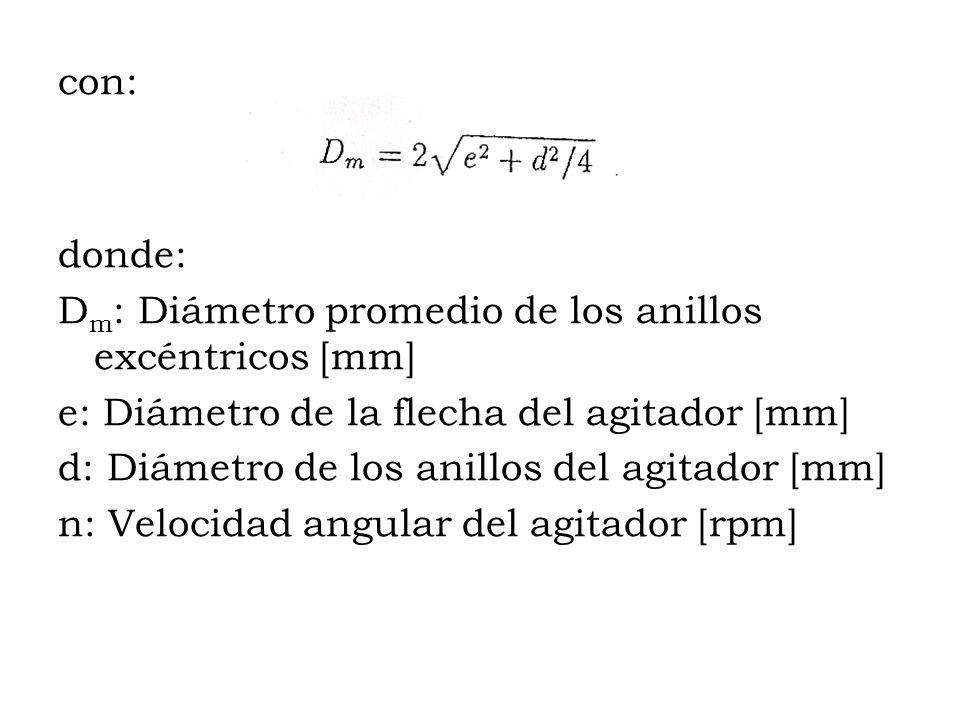 con: donde: D m : Diámetro promedio de los anillos excéntricos [mm] e: Diámetro de la flecha del agitador [mm] d: Diámetro de los anillos del agitador