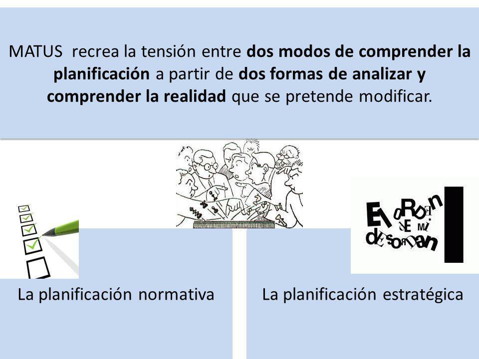 La planificación normativa La planificación estratégica MATUS recrea la tensión entre dos modos de comprender la planificación a partir de dos formas de analizar y comprender la realidad que se pretende modificar.