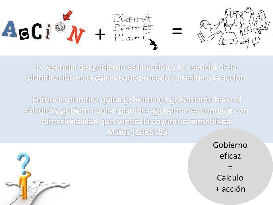 Gobierno eficaz = Calculo + acción + =