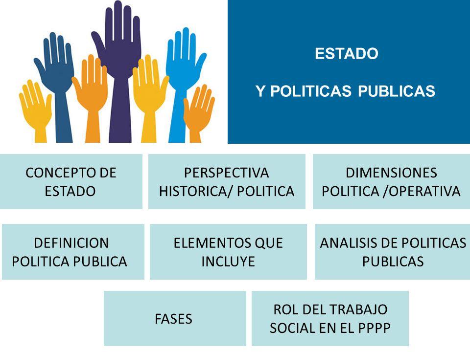 ESTADO Y POLITICAS PUBLICAS FASES ROL DEL TRABAJO SOCIAL EN EL PPPP DEFINICION POLITICA PUBLICA ELEMENTOS QUE INCLUYE ANALISIS DE POLITICAS PUBLICAS C