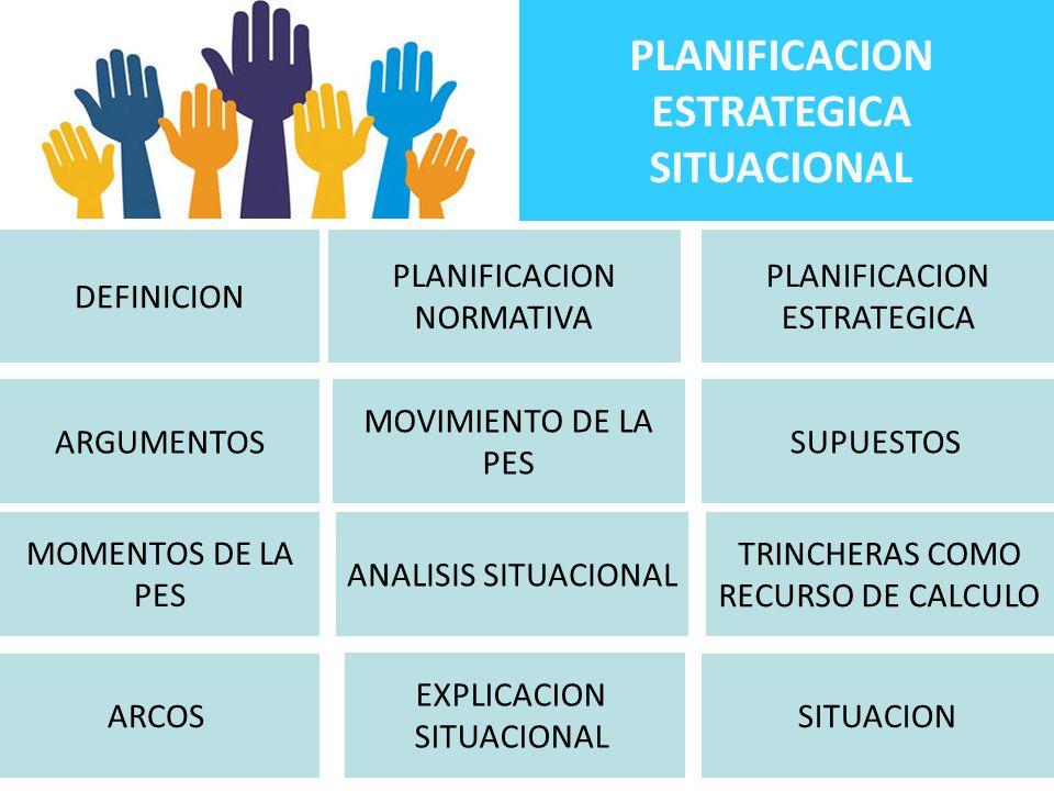 ARCOSSITUACION SUPUESTOS ANALISIS SITUACIONAL TRINCHERAS COMO RECURSO DE CALCULO ARGUMENTOS MOVIMIENTO DE LA PES MOMENTOS DE LA PES EXPLICACION SITUACIONAL DEFINICION PLANIFICACION NORMATIVA PLANIFICACION ESTRATEGICA PLANIFICACION ESTRATEGICA SITUACIONAL