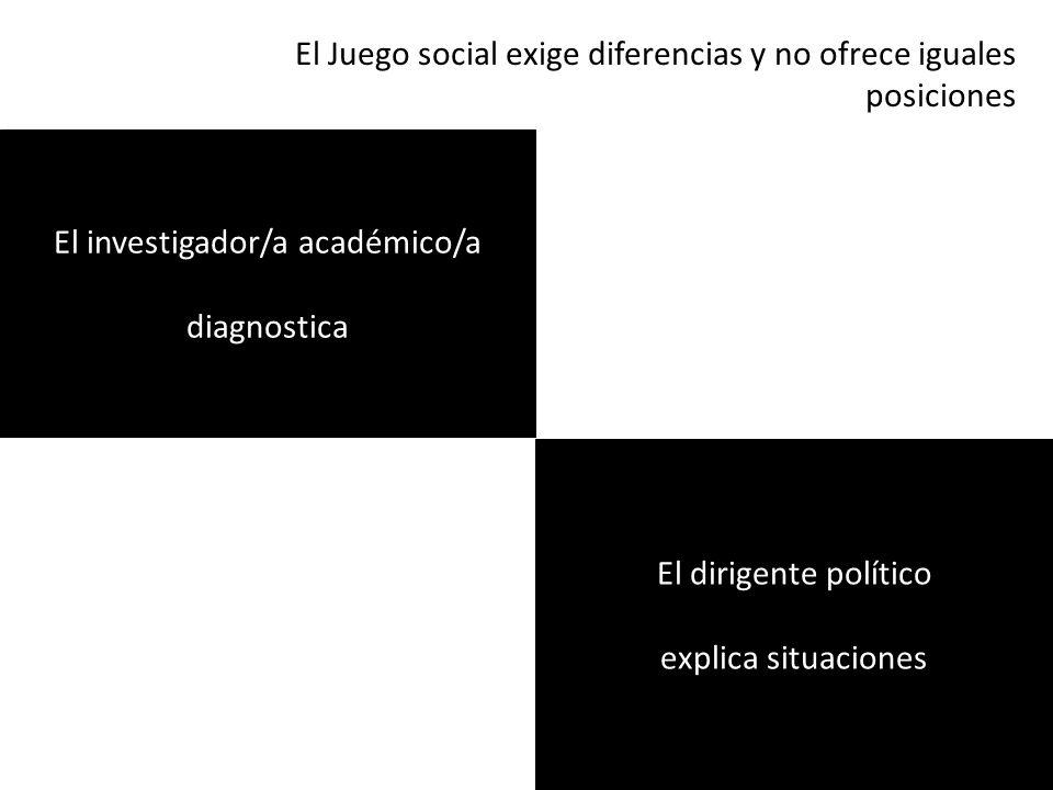 El Juego social exige diferencias y no ofrece iguales posiciones Investigador académico observa la realidad con ojos científicos.