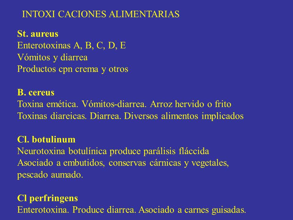 INTOXI CACIONES ALIMENTARIAS St. aureus Enterotoxinas A, B, C, D, E Vómitos y diarrea Productos cpn crema y otros B. cereus Toxina emética. Vómitos-di