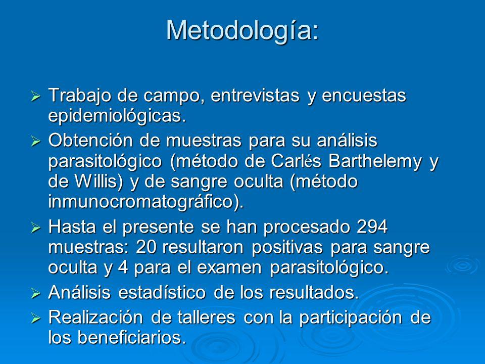 Metodología: Trabajo de campo, entrevistas y encuestas epidemiológicas. Trabajo de campo, entrevistas y encuestas epidemiológicas. Obtención de muestr