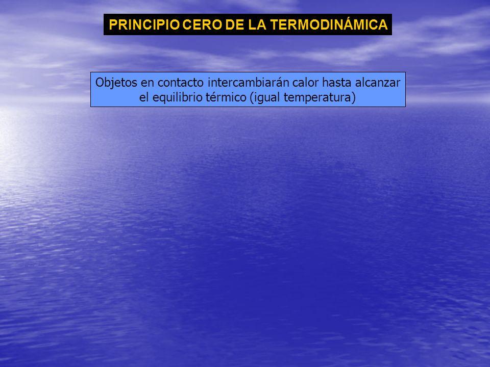 PRINCIPIO CERO DE LA TERMODINÁMICA Objetos en contacto intercambiarán calor hasta alcanzar el equilibrio térmico (igual temperatura)