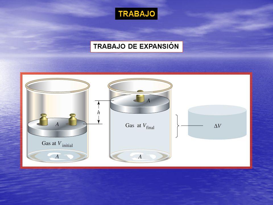 TRABAJO TRABAJO DE EXPANSIÓN