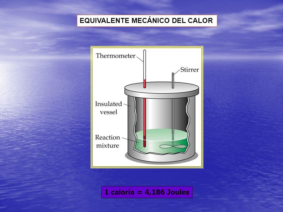 EQUIVALENTE MECÁNICO DEL CALOR 1 caloría = 4,186 Joules
