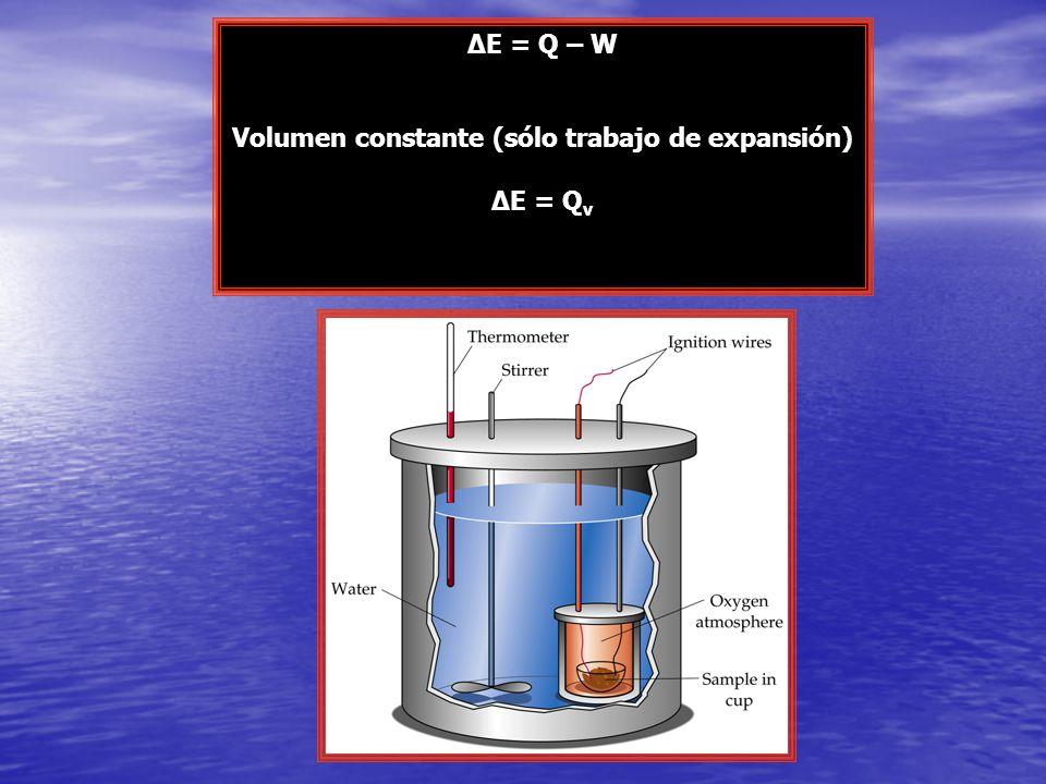 ΔE = Q – W Volumen constante (sólo trabajo de expansión) ΔE = Q v