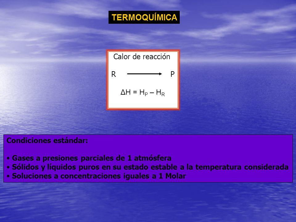 TERMOQUÍMICA Calor de reacción RP ΔH = H P – H R Condiciones estándar: Gases a presiones parciales de 1 atmósfera Sólidos y líquidos puros en su estad