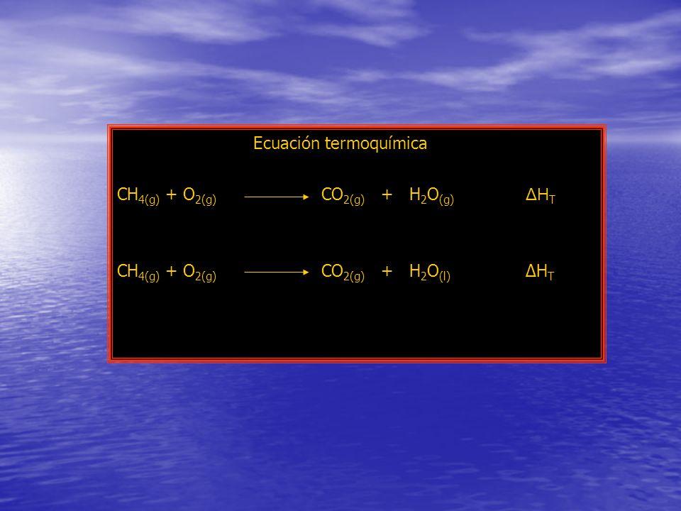 Ecuación termoquímica CH 4(g) + O 2(g) CO 2(g) + H 2 O (g) ΔH T CH 4(g) + O 2(g) CO 2(g) + H 2 O (l) ΔH T