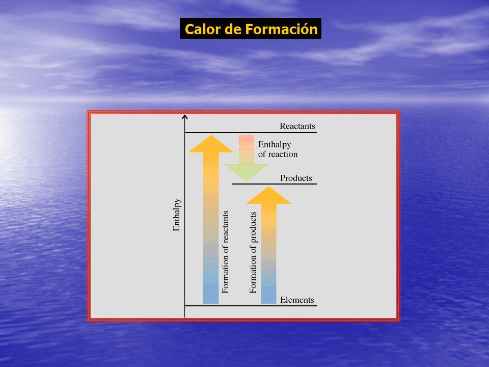 Calor de Formación