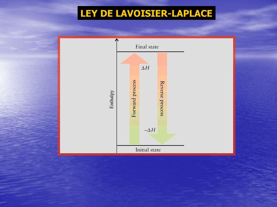 LEY DE LAVOISIER-LAPLACE