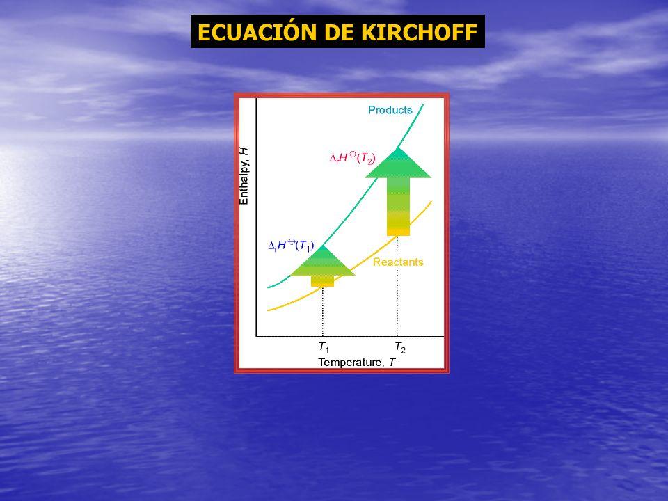 ECUACIÓN DE KIRCHOFF