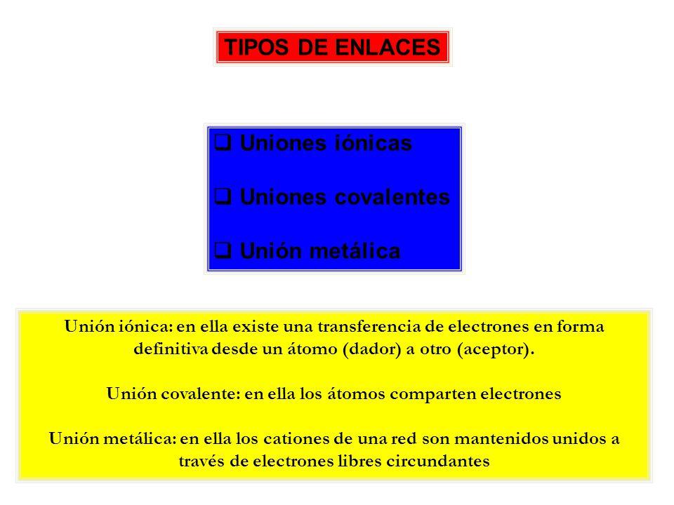 TIPOS DE ENLACES Uniones iónicas Uniones covalentes Unión metálica Unión iónica: en ella existe una transferencia de electrones en forma definitiva de