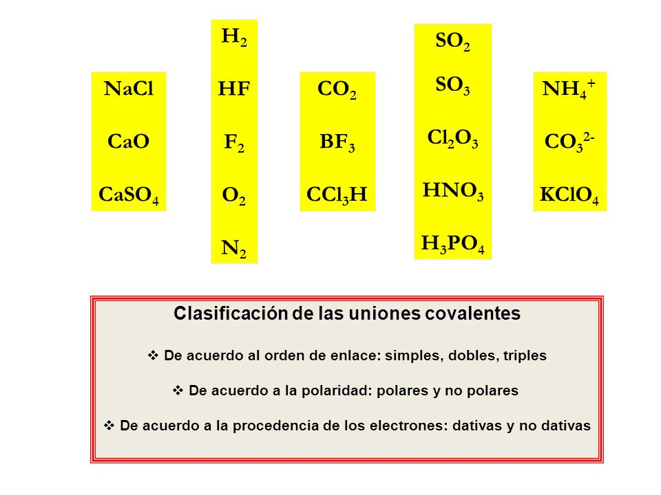 Clasificación de las uniones covalentes De acuerdo al orden de enlace: simples, dobles, triples De acuerdo a la polaridad: polares y no polares De acu