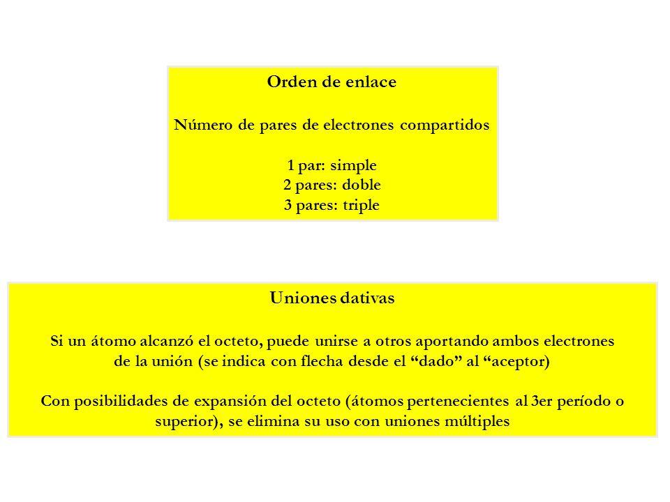 Orden de enlace Número de pares de electrones compartidos 1 par: simple 2 pares: doble 3 pares: triple Uniones dativas Si un átomo alcanzó el octeto,
