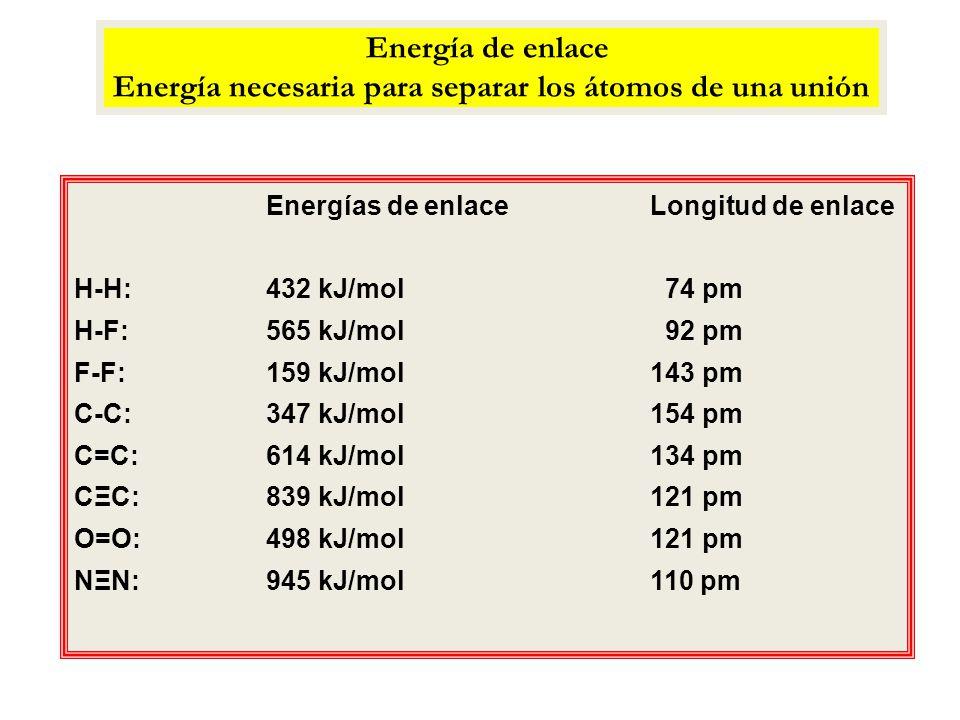 Energías de enlaceLongitud de enlace H-H: 432 kJ/mol 74 pm H-F: 565 kJ/mol 92 pm F-F: 159 kJ/mol143 pm C-C: 347 kJ/mol154 pm C=C: 614 kJ/mol134 pm CΞC