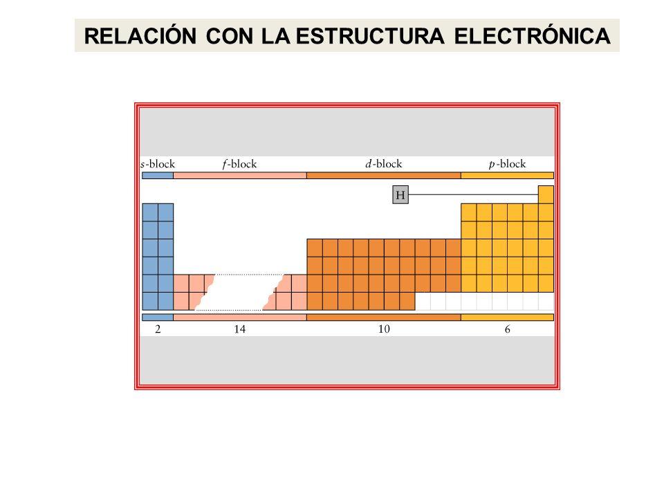 RELACIÓN CON LA ESTRUCTURA ELECTRÓNICA