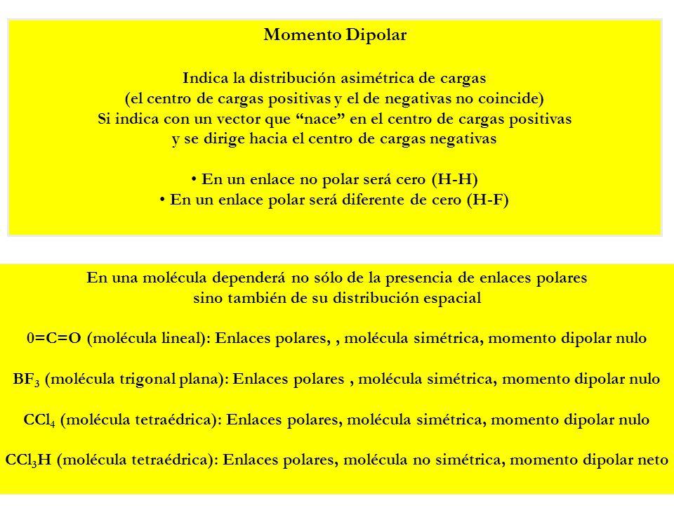 Momento Dipolar Indica la distribución asimétrica de cargas (el centro de cargas positivas y el de negativas no coincide) Si indica con un vector que