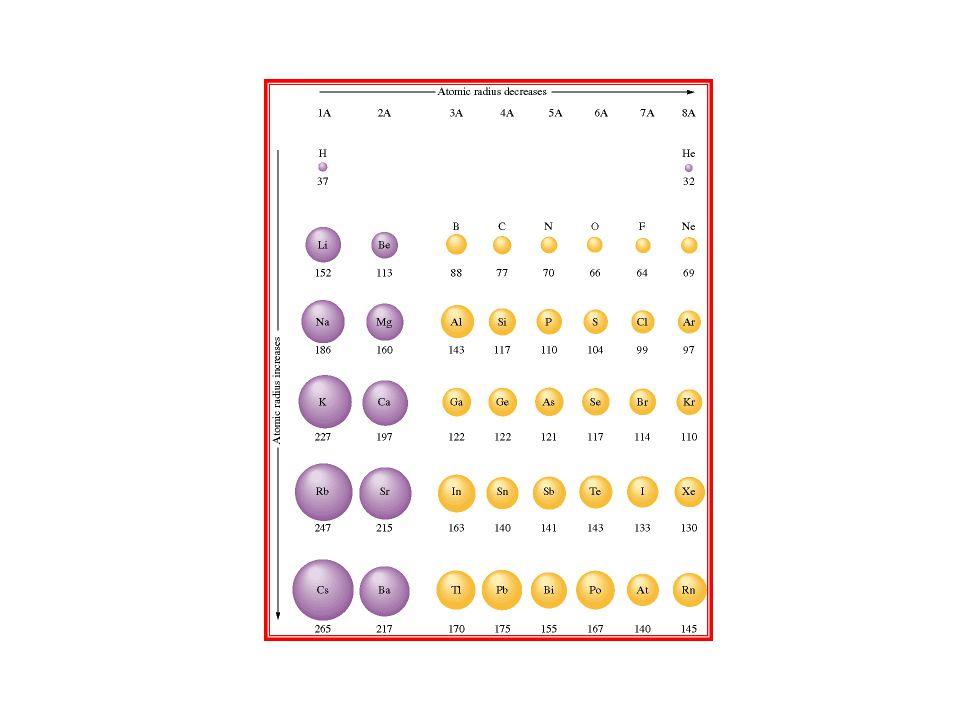 Orden de enlace Número de pares de electrones compartidos 1 par: simple 2 pares: doble 3 pares: triple Uniones dativas Si un átomo alcanzó el octeto, puede unirse a otros aportando ambos electrones de la unión (se indica con flecha desde el dado al aceptor) Con posibilidades de expansión del octeto (átomos pertenecientes al 3er período o superior), se elimina su uso con uniones múltiples