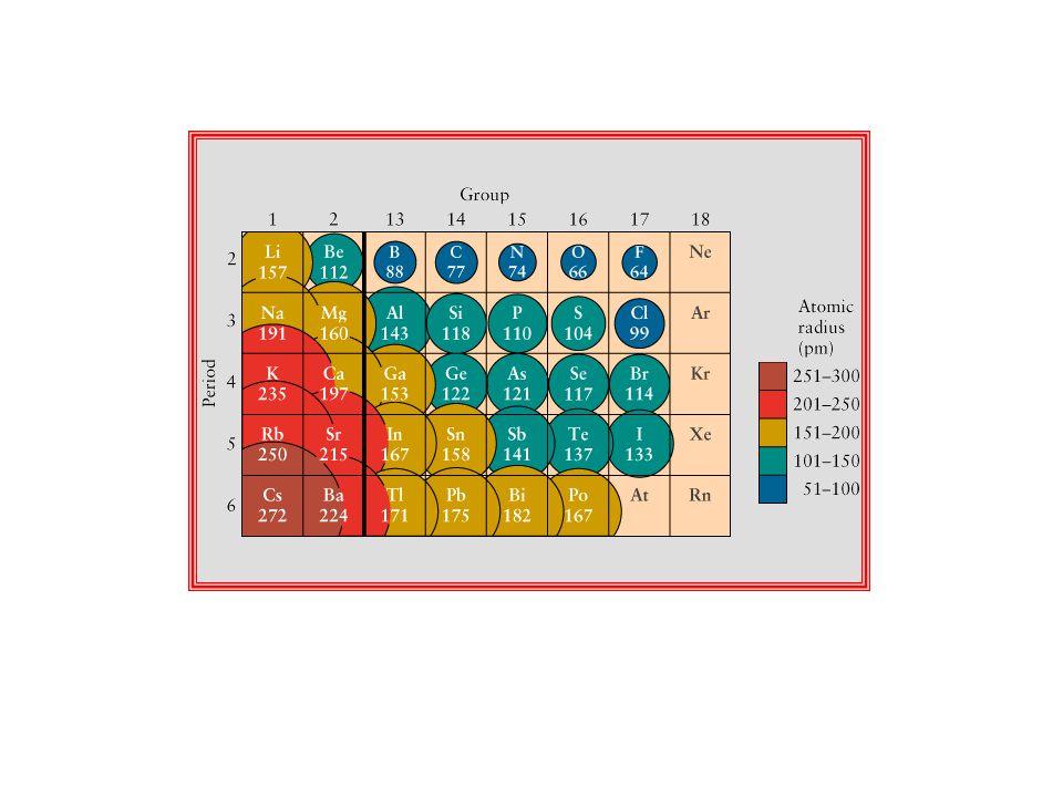 Energías de enlaceLongitud de enlace H-H: 432 kJ/mol 74 pm H-F: 565 kJ/mol 92 pm F-F: 159 kJ/mol143 pm C-C: 347 kJ/mol154 pm C=C: 614 kJ/mol134 pm CΞC: 839 kJ/mol121 pm O=O: 498 kJ/mol121 pm NΞN: 945 kJ/mol 110 pm Energía de enlace Energía necesaria para separar los átomos de una unión