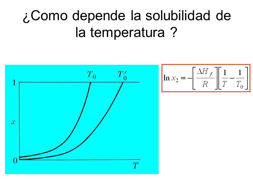 ¿Como depende la solubilidad de la temperatura ?