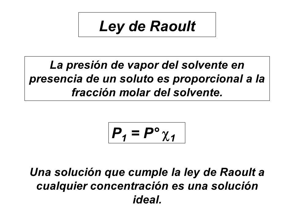 Ley de Raoult P 1 = P° 1 La presión de vapor del solvente en presencia de un soluto es proporcional a la fracción molar del solvente.