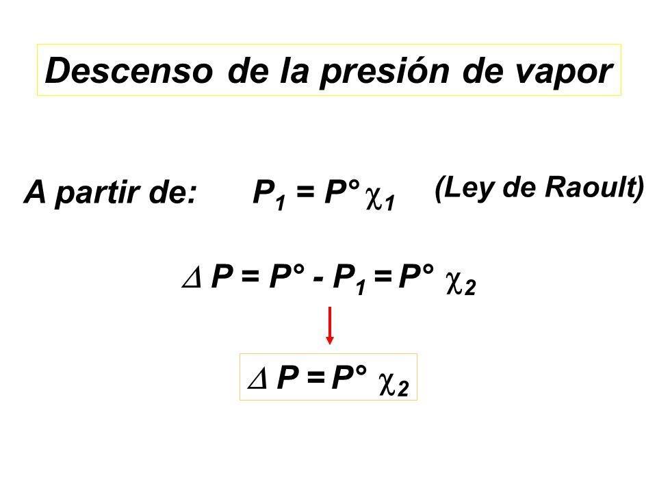 A partir de: P 1 = P° 1 P = P° - P 1 = P° 2 (Ley de Raoult) P = P° 2