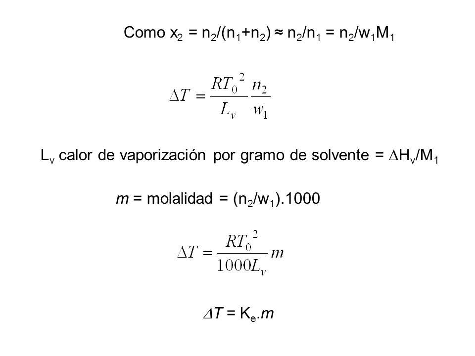 Como x 2 = n 2 /(n 1 +n 2 ) n 2 /n 1 = n 2 /w 1 M 1 L v calor de vaporización por gramo de solvente = H v /M 1 m = molalidad = (n 2 /w 1 ).1000 T = K e.m